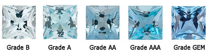 Aquamarine Color chart