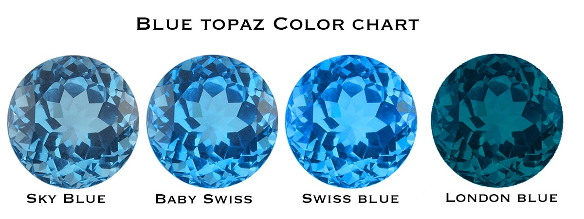 blue topaz color chart