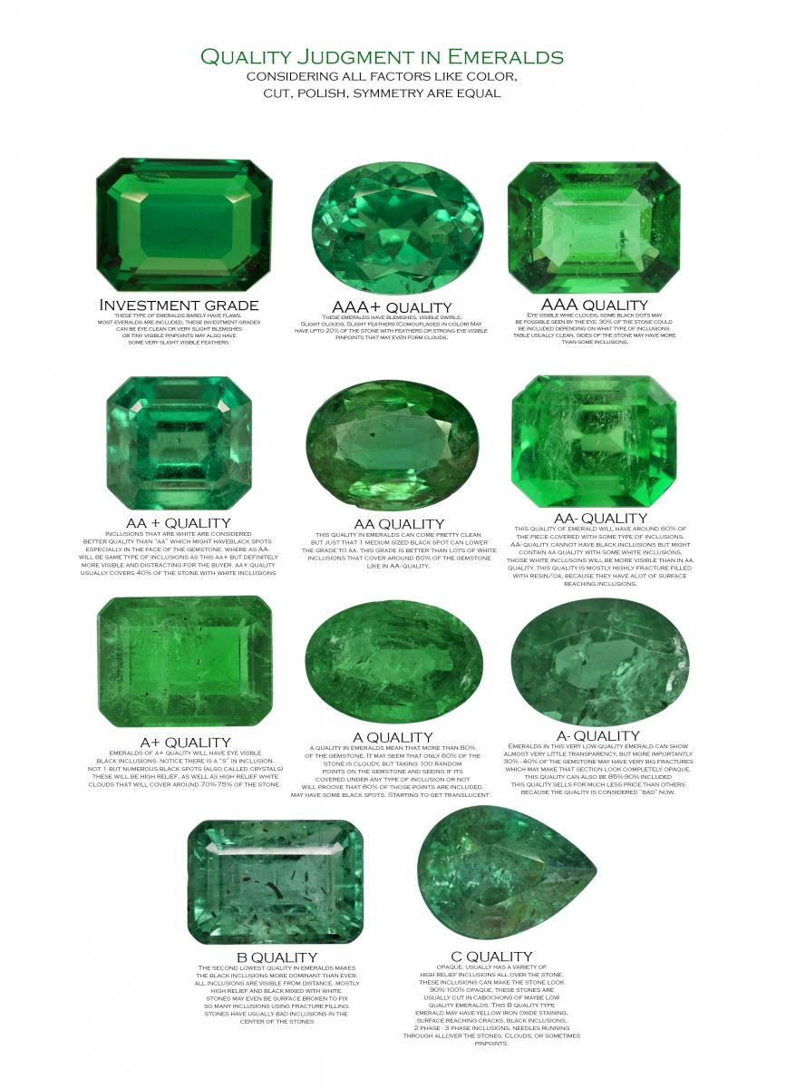 Reliable Supplier Zambian Emerald And Colombian Emerald