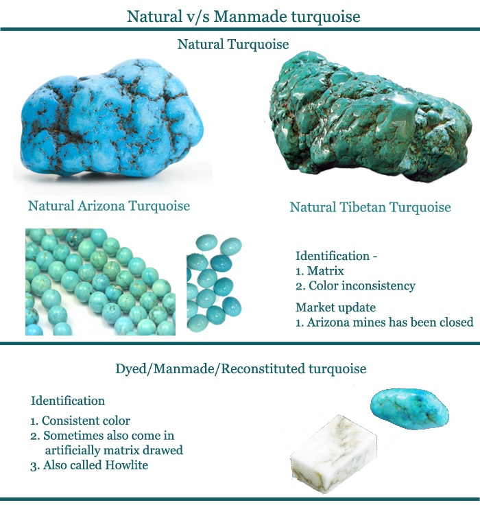 different types of turquoise