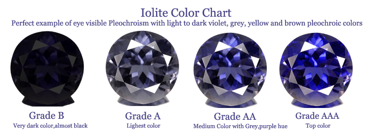 Iolite Faceted Cabochons Gemstones In Aaa Quality