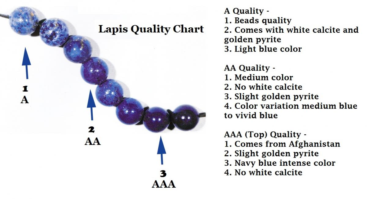 lapis beads, cabochons quality