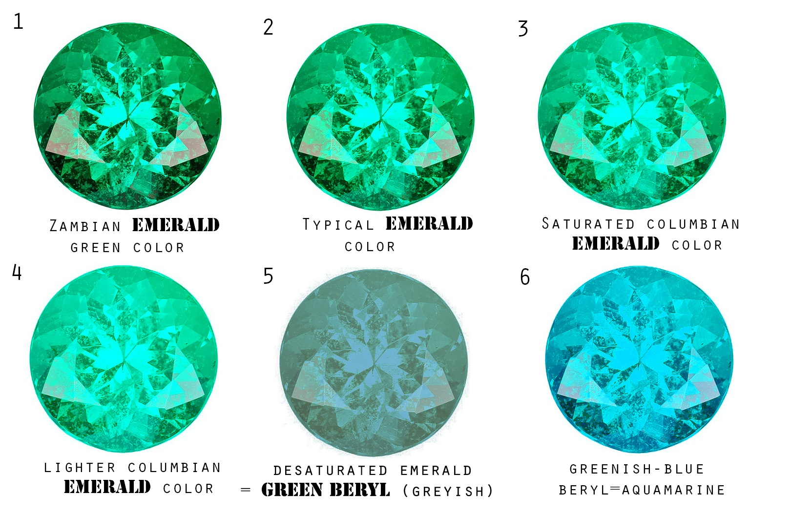 illustration emerald stock royalty shape gems free images of
