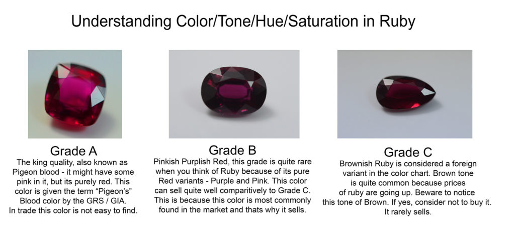 Wholesale Unheated Natural Ruby in AAA quality
