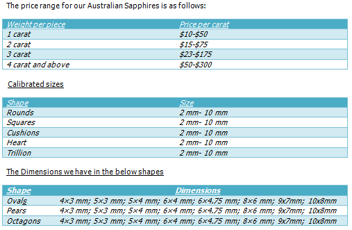prices,sizes aussie sapphires