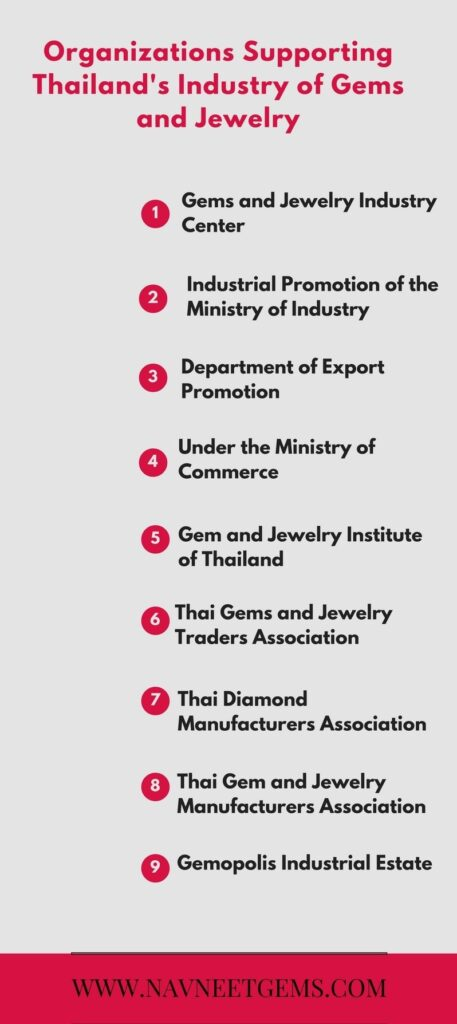 Organization Supporting the Gem and Jewellery in Thailand