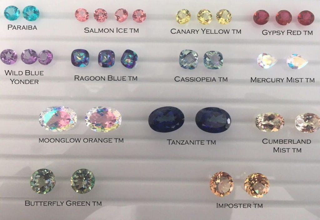 Topaz Gemstones color chart