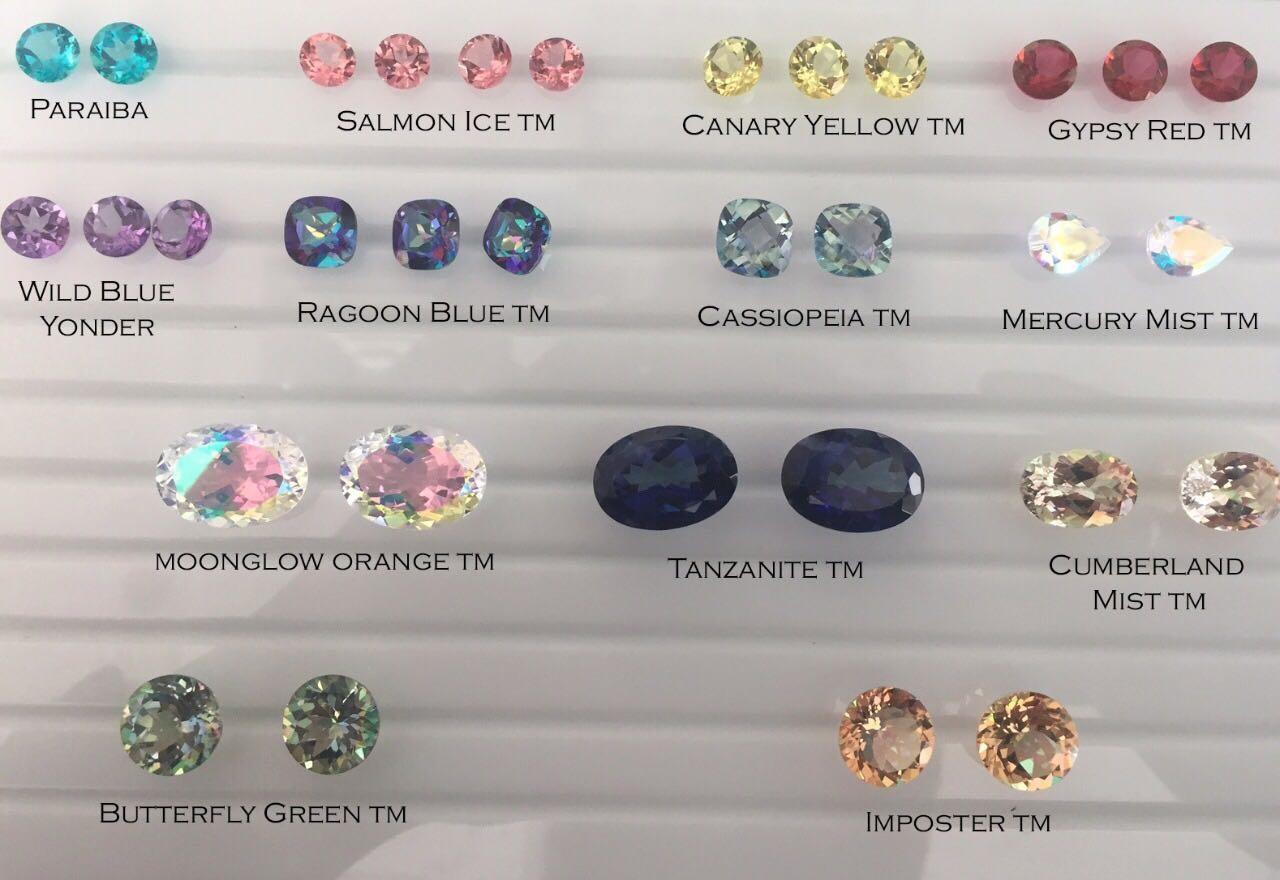 Topaz gemstones color chart navneet gems wholesale gemstones topaz gemstones color chart navneet gems nvjuhfo Images