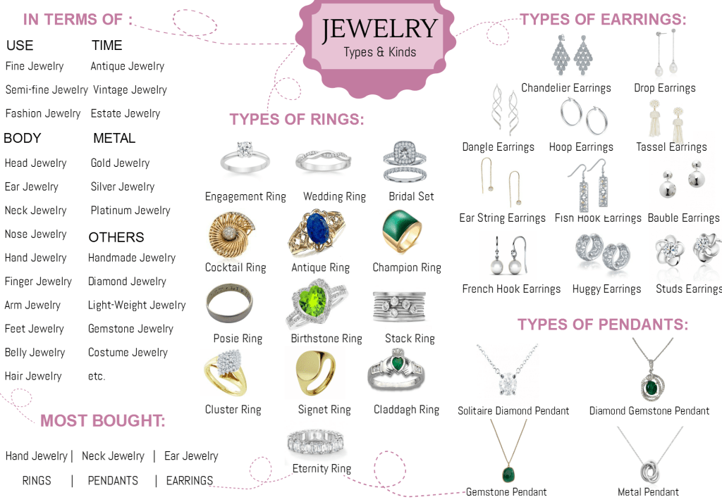 How to start a gemstone and jewelry business