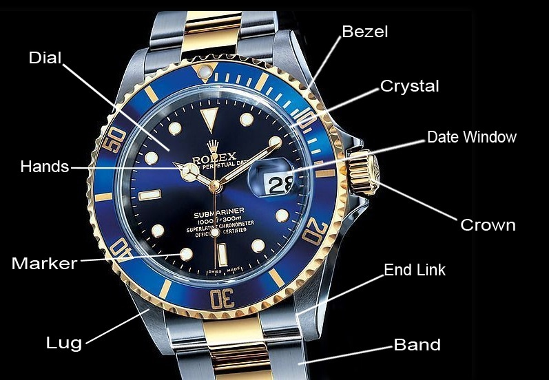wholesale stainless steel watches