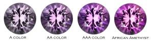 Amethyst color chart
