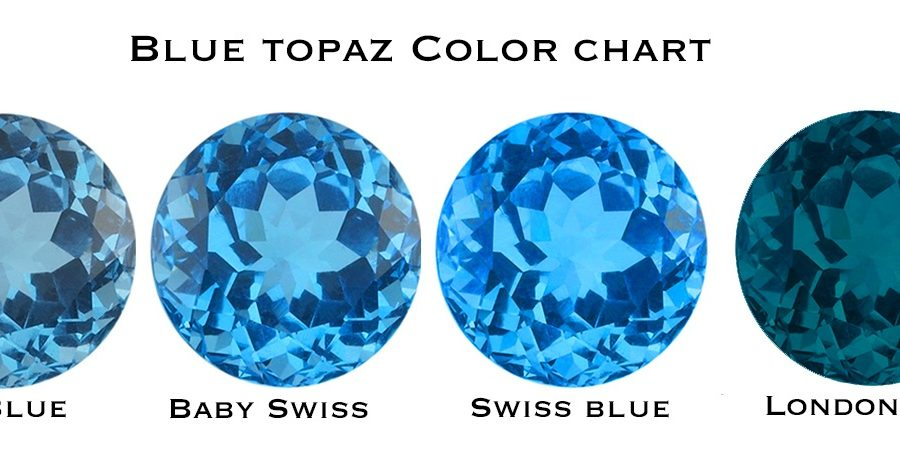 Blue Topaz Gemstones' History, Difference, Meaning and Power..