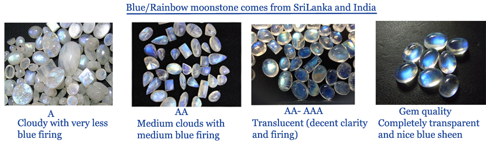 blue moonstone cabochons (1)