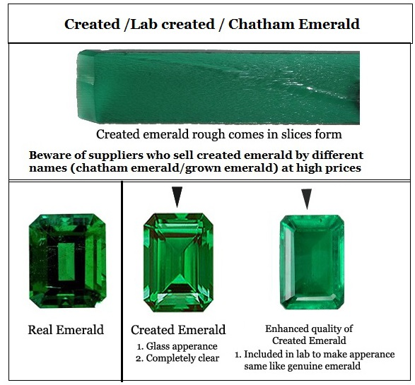 Created Emerald Rough Created Emerald Faceted And Cabochon