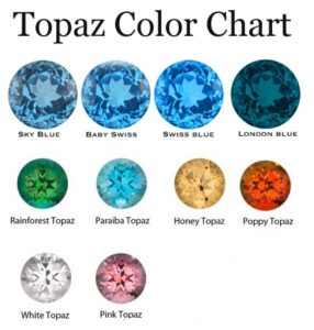 natural and coated and irradiated topaz Navneet Gems