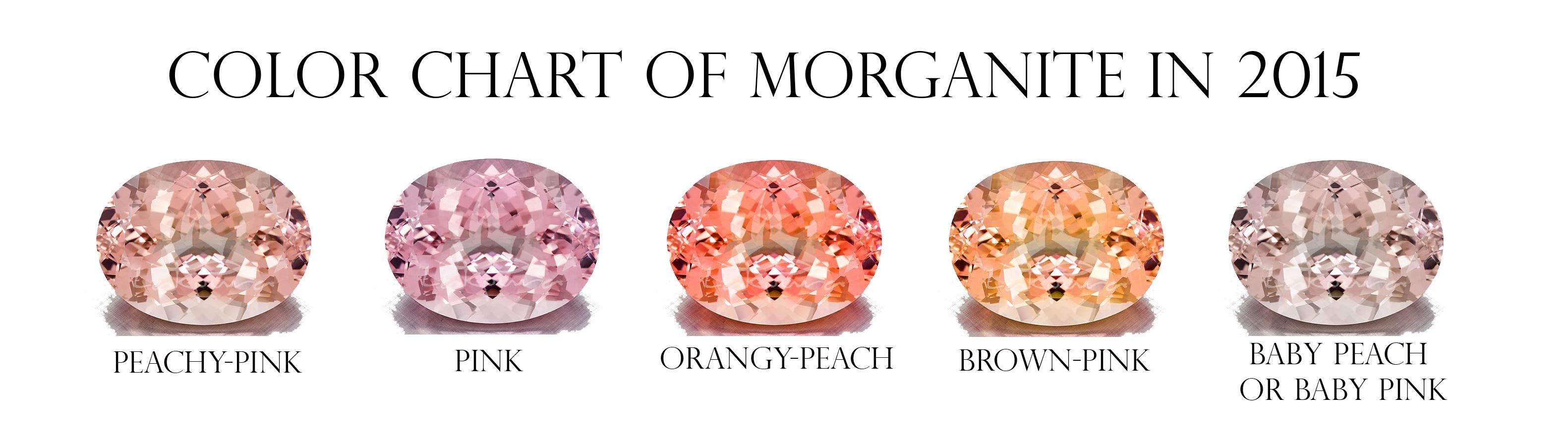 Morganite Color Chart