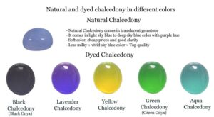 Natural-and-Dyed-Chalcedony-Color-Chart Navneet Gems
