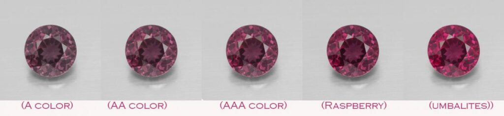 Rhodolite-color-chart Navneet Gems