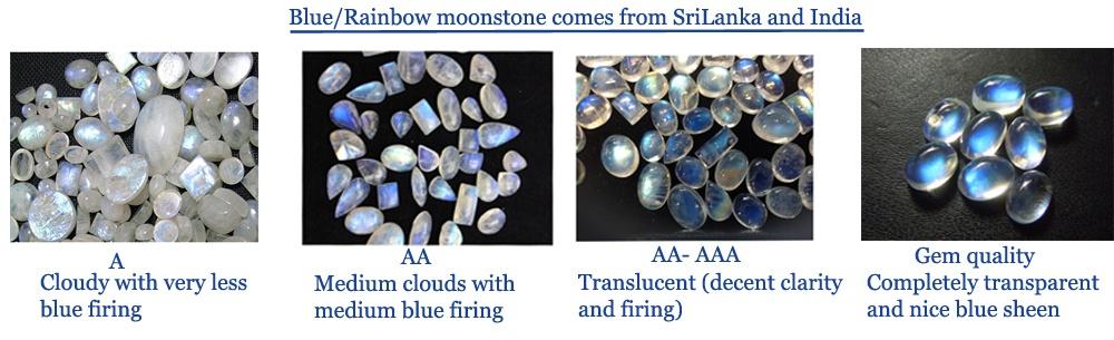 blue-rainbow moonstone-qualities chart