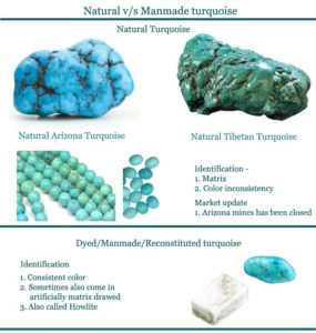 Turquoise VS Manmade