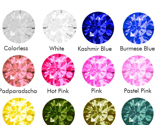 The Rarest Colors Of Natural Sapphires
