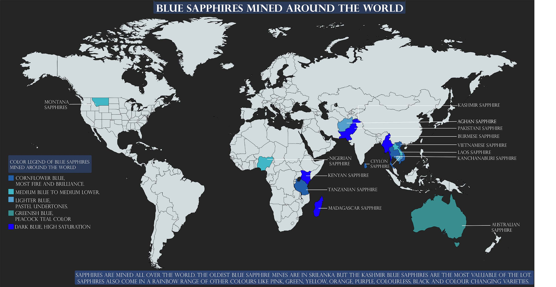 Sapphire mine locations
