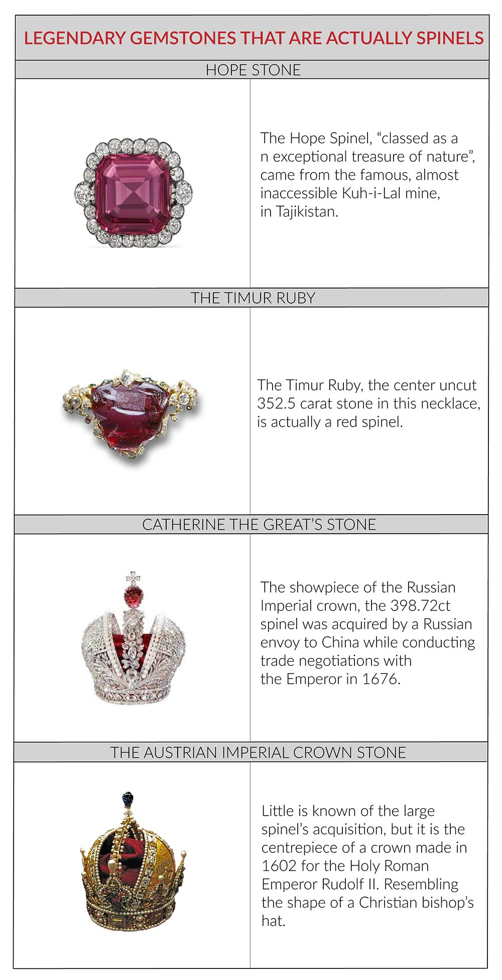 Spinel Infographic