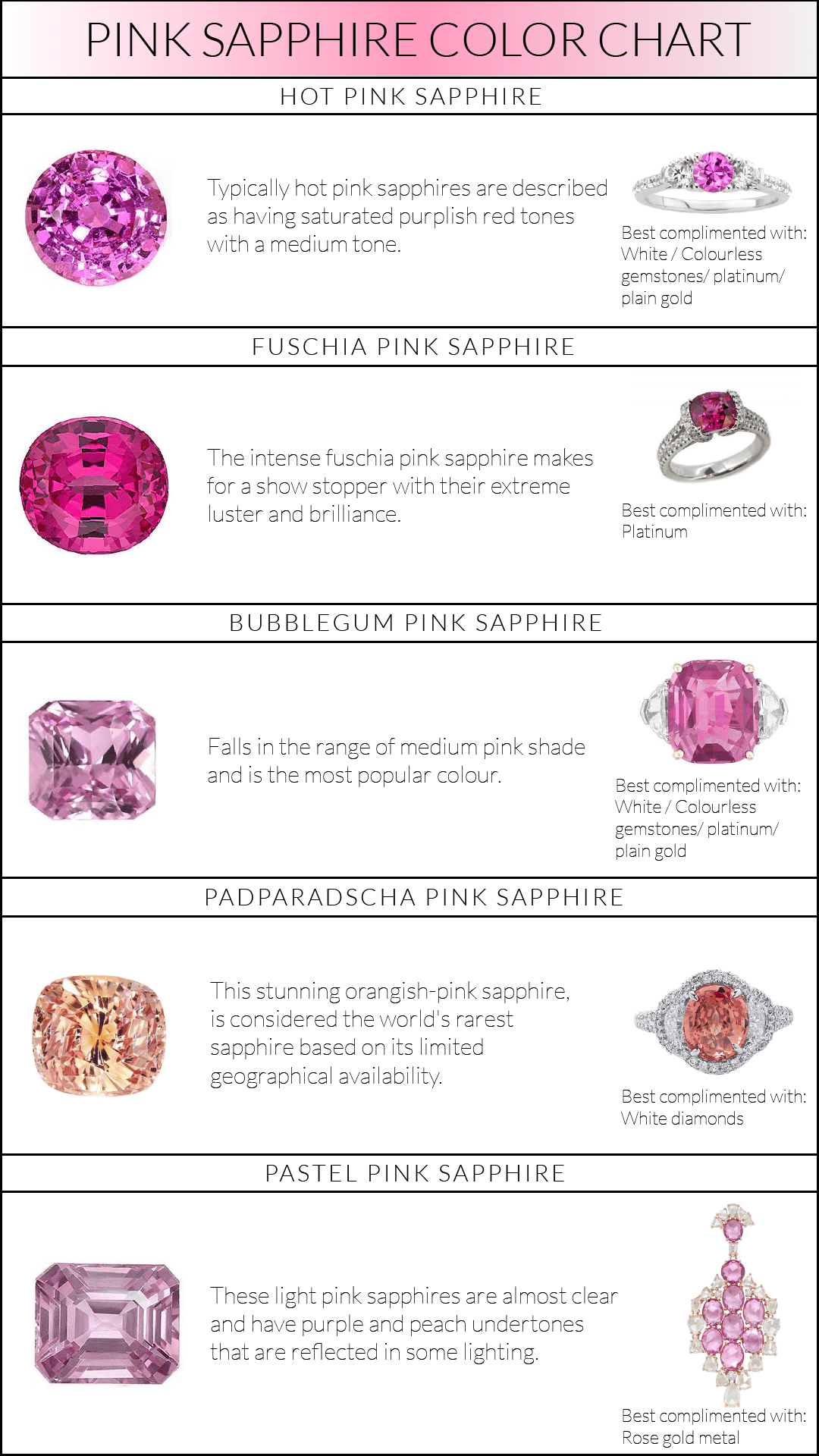 Color Chart Pink Sapphires