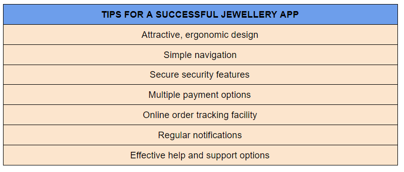 Tips for a successful Jewellery APP